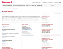 Grafická marketingová podpora pro Honeywell